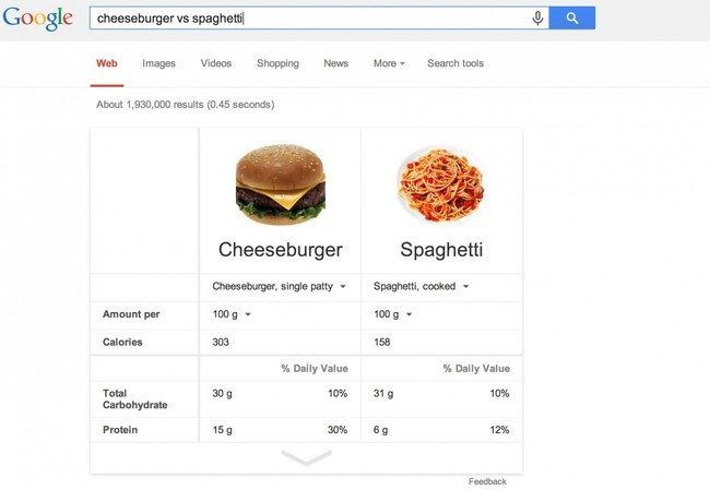The Average Person Doesn't Know You Can Do These 18 Epic Things Using Google